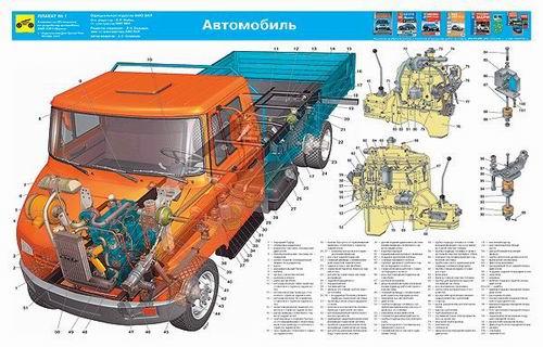 "части ЗиЛ-5301 ""Бычок"""