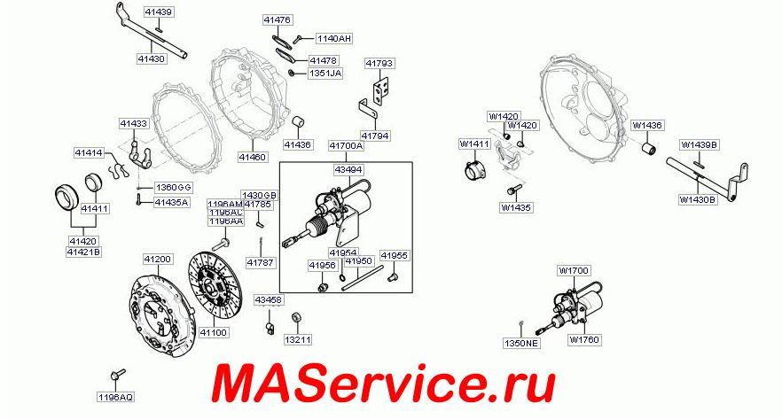 Инструкция Для Сеаз 11116