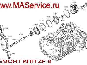 Ремонт КПП МАЗ ZF-9 (ZF9), МАЗ-551633 (МАЗ-5516), Ремонт КПП МАЗ ZF-9 (ZF9), МАЗ-551633 (МАЗ-5516)