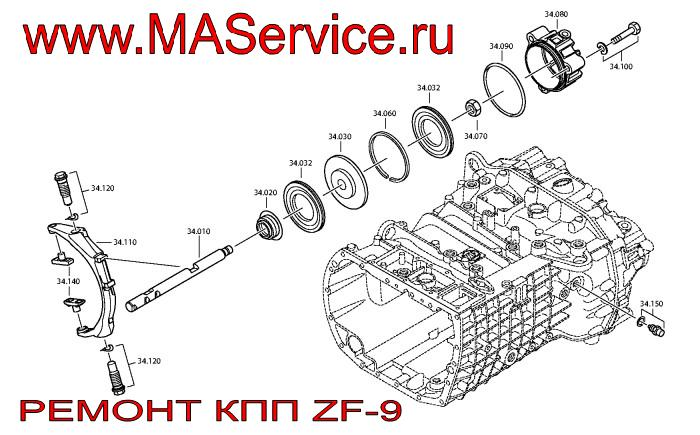 Кпп zf 16 схема делителя
