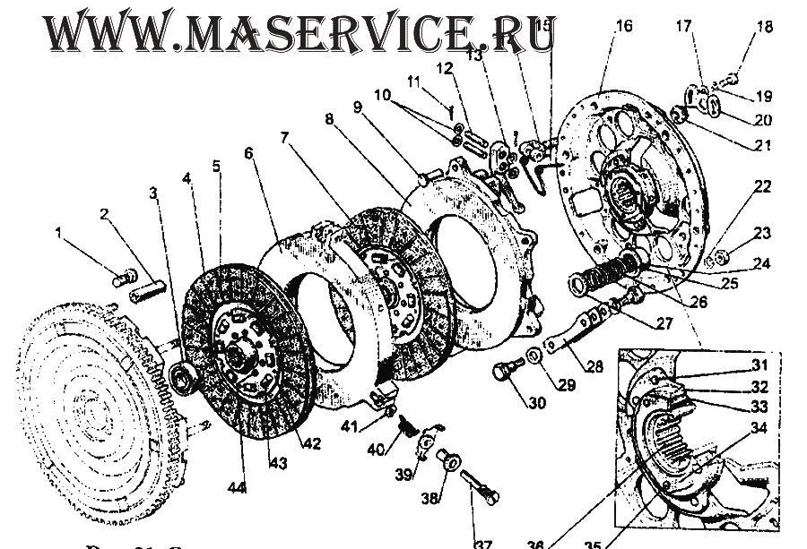 Замена сцепления тракторе МТЗ